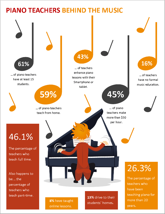Piano Teaching Infographic