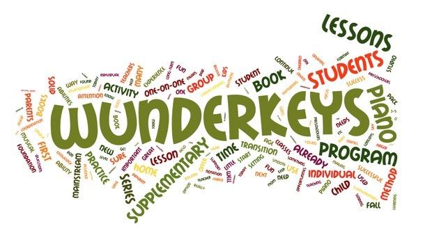 Wunderkeyes wordle image