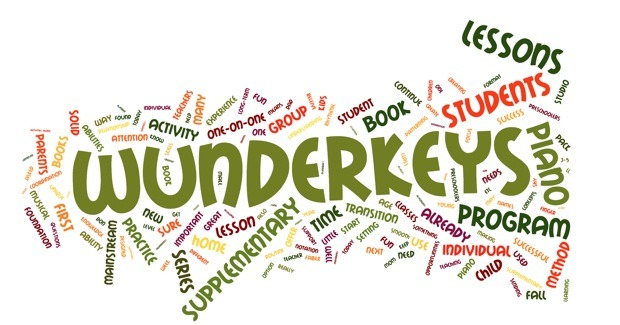 Wunderkeyes wordle image