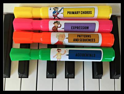 Highlighter Helper Photo Teach Piano Today