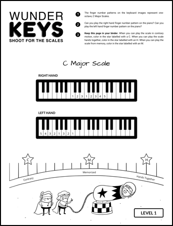 It is an image of Piano Scales Printable inside sheet music