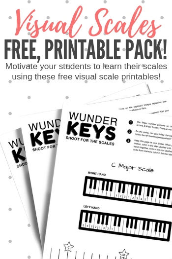 image about Printable Piano Scales identified as Assist Your Piano Learners \