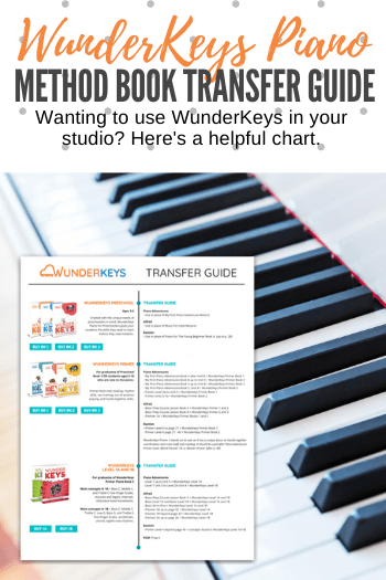 WunderKeys Transfer Guide For Piano Students